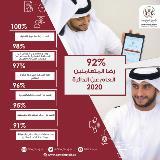 infographic-رضا المتعاملين٠-01